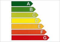 EU-Label Energie